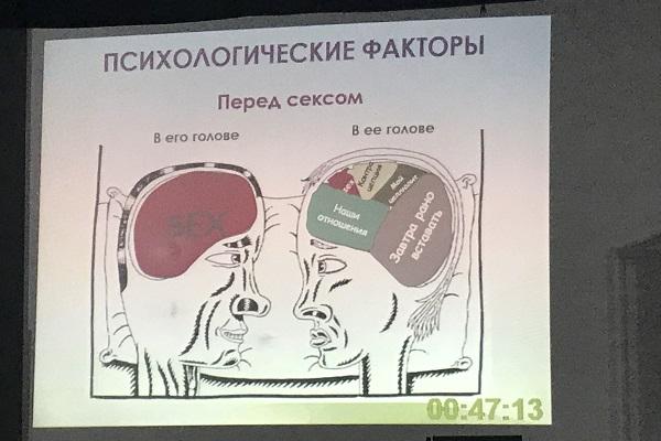Анна Федорова: «Гинеколог должен сформировать позитивное отношение к половой жизни»