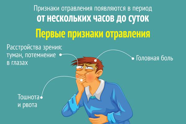 Отравление алкоголем первая помощь реферат Отравление алкоголем первая помощь реферат Москва